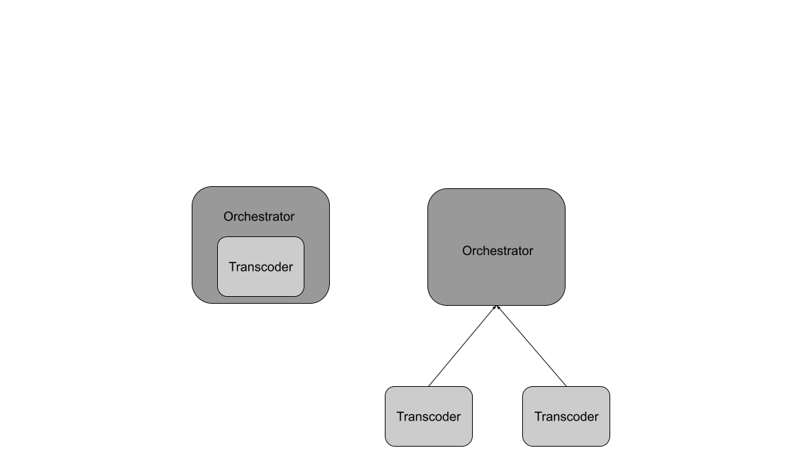 Video miner architectures